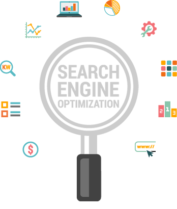 It's All About You On Search Engine